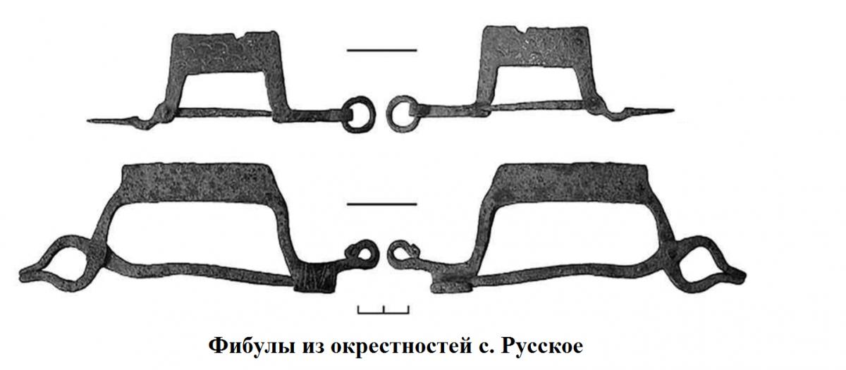 русское фибулы.png (1200×525)
